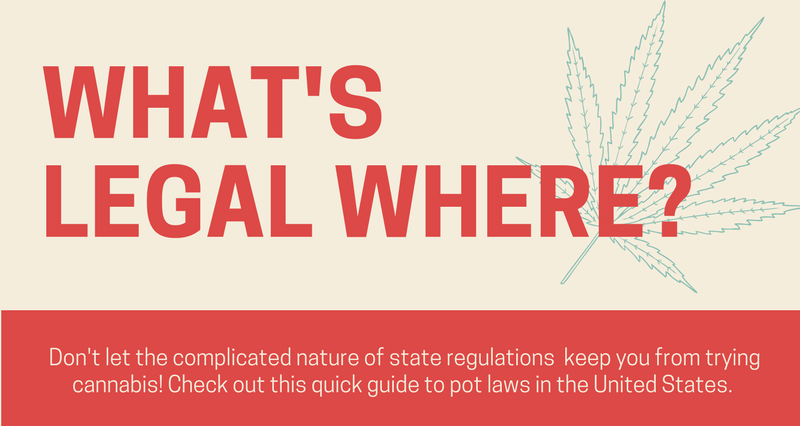 Marijuana Laws Header